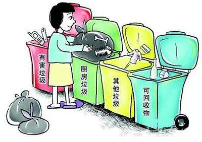 非居民厨余垃圾处理计量收费